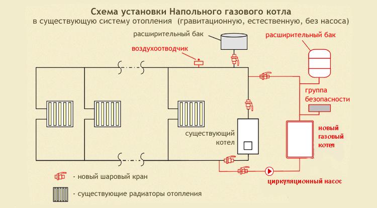 Схема напольных газовых 2 контурных котлов