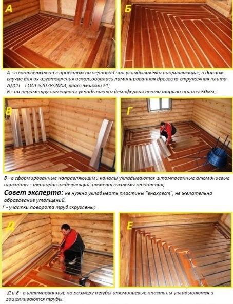 Как сделать теплый пол на деревянном полу  843