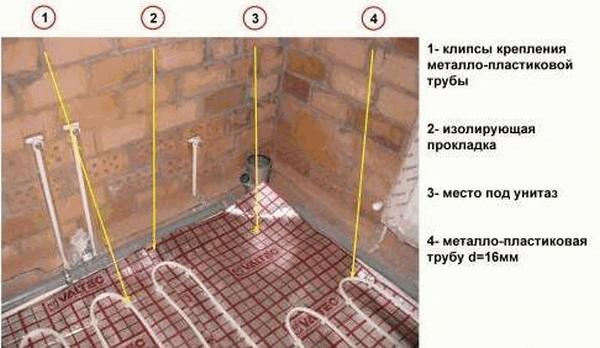 Теплые полы в ванной комнате своими руками в частном доме 62