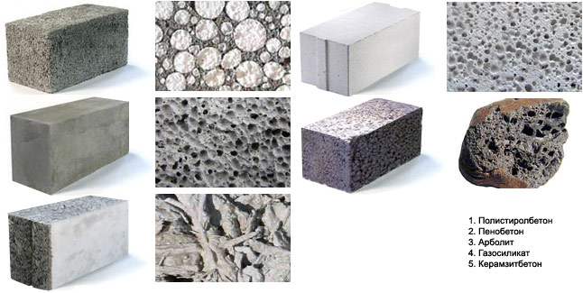 Заливные стены из керамзитобетона элко астрахань бетон